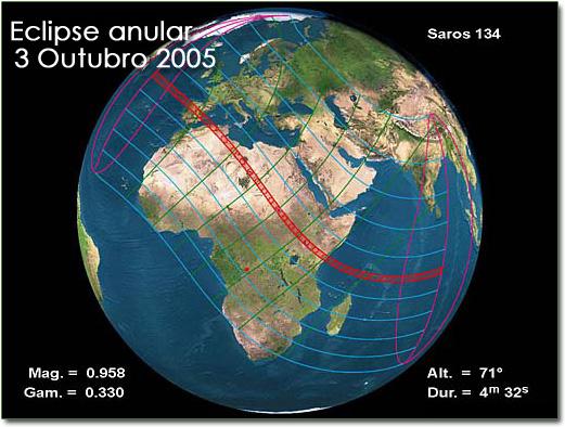 Mapa global do eclipse anular de 3 de Outubro de 2005