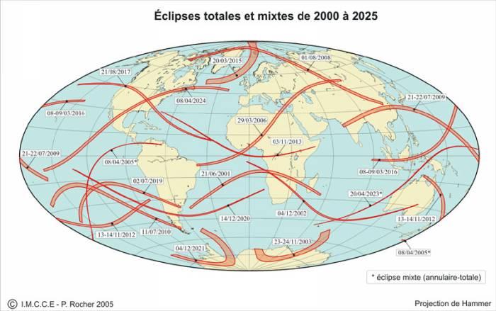 prochaine eclipse