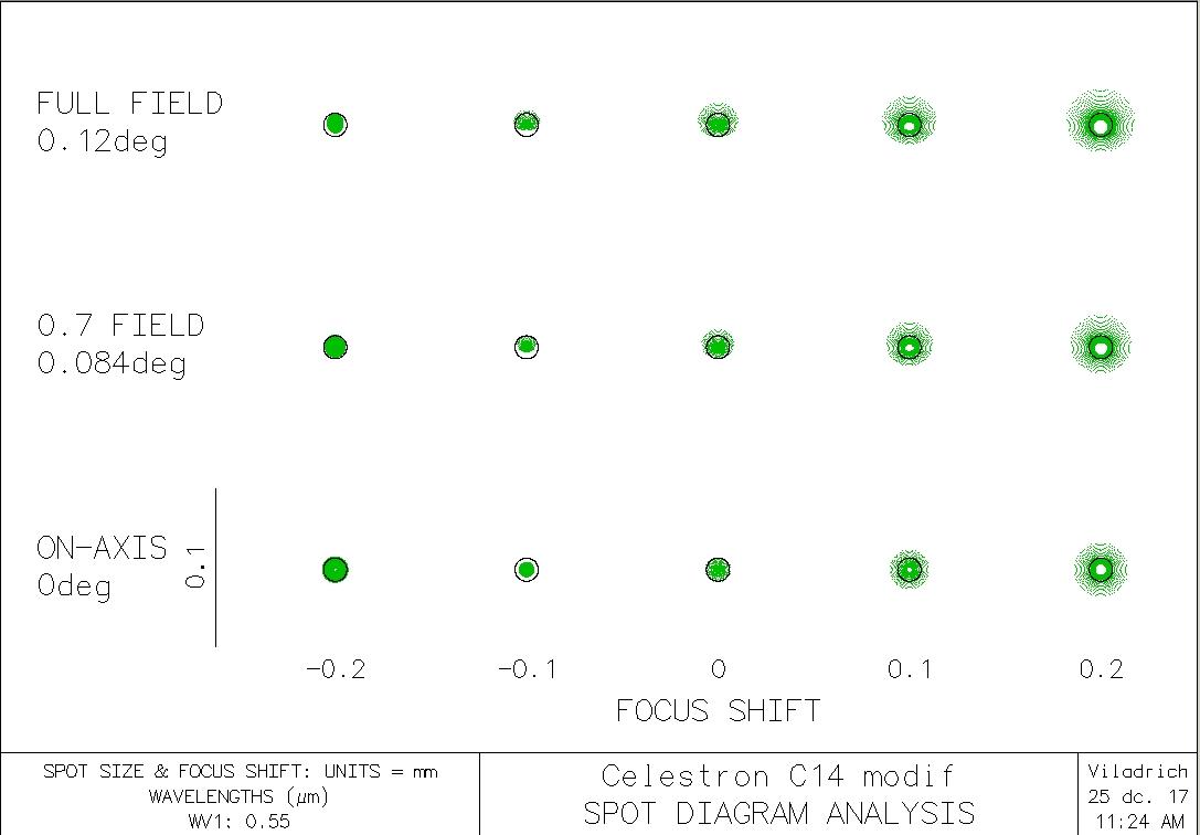 C14-plate-970mm-spots.JPG